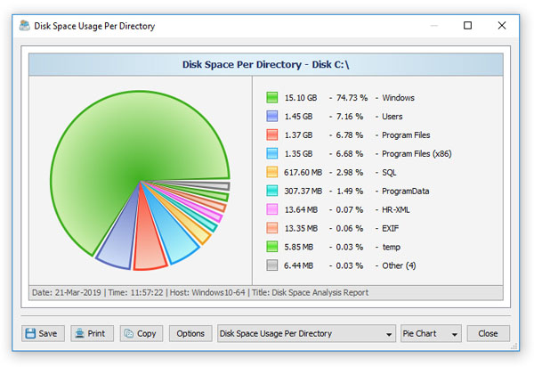 Disk Space Analysis Pie Charts