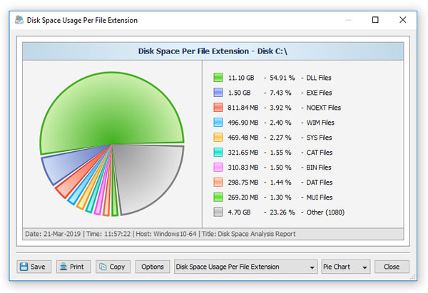 Disk Space Analysis Categories